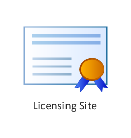 Licensing site, Licensing site,