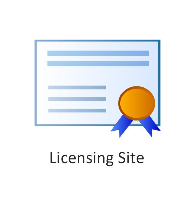 Licensing site, Licensing site,