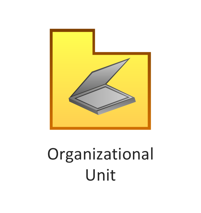 Organizational unit, organizational unit,