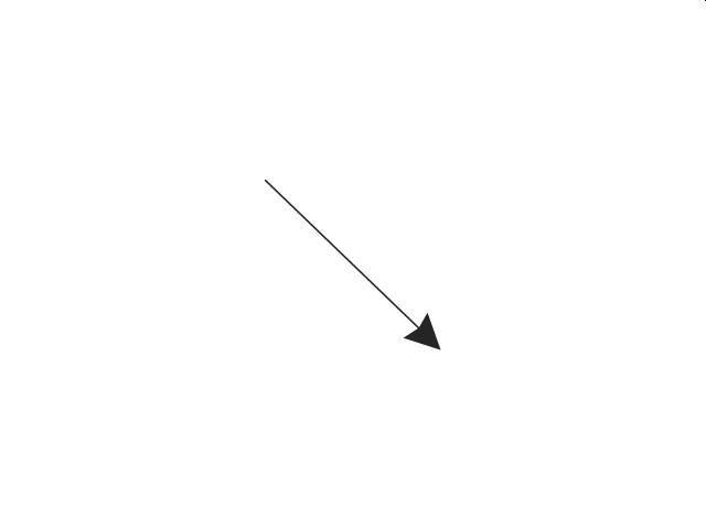 Replication connection, unidireactional, replication connection,