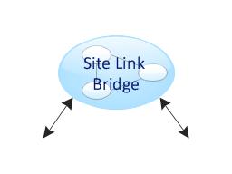Site Link Bridge, site link bridge,
