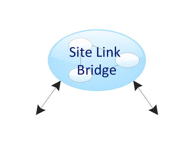 Site Link Bridge, site link bridge,