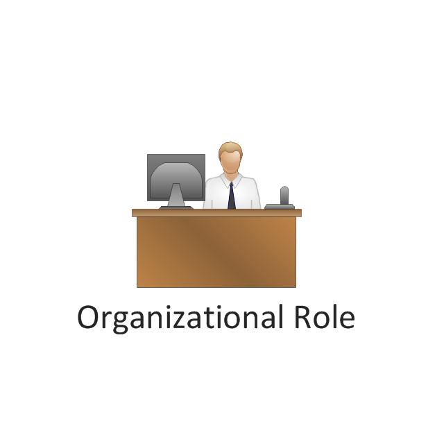 Organizational role, organizational role,