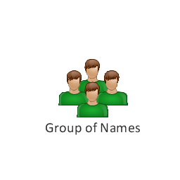 Group of names, group of names,