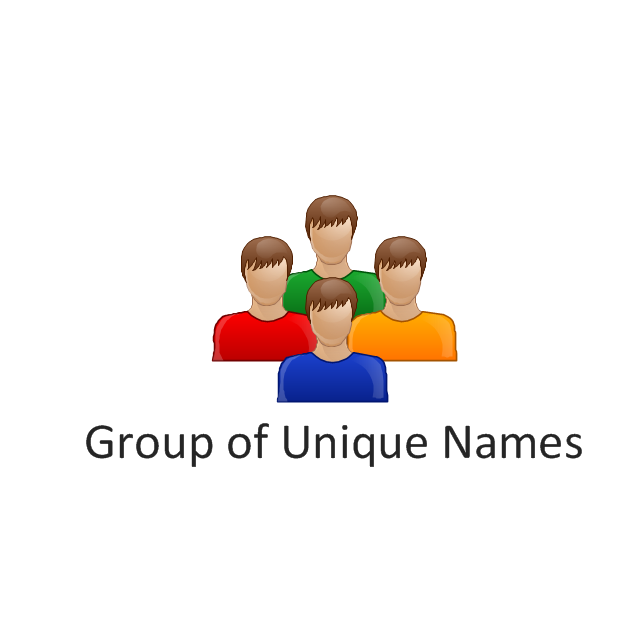 Group of unique names, group of unique names,