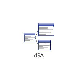 dSA, dSA, Directory Service Agent,
