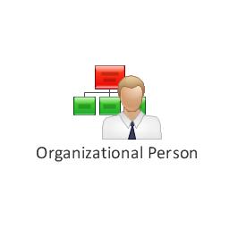 Organizational person, organizational person,