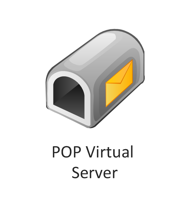 Mailbox, POP virtual server, POP, Post Office Protocol,