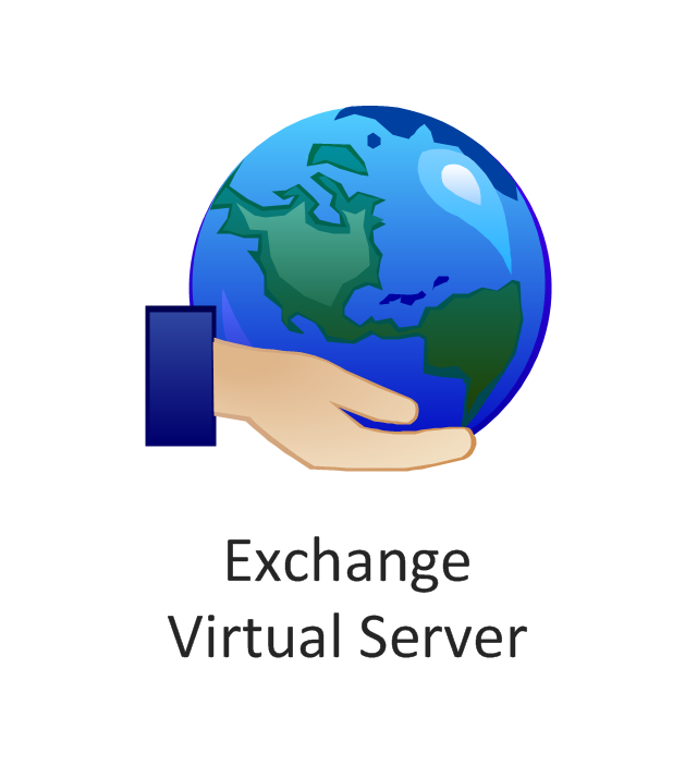 Exchange virtual server, Exchange virtual server,