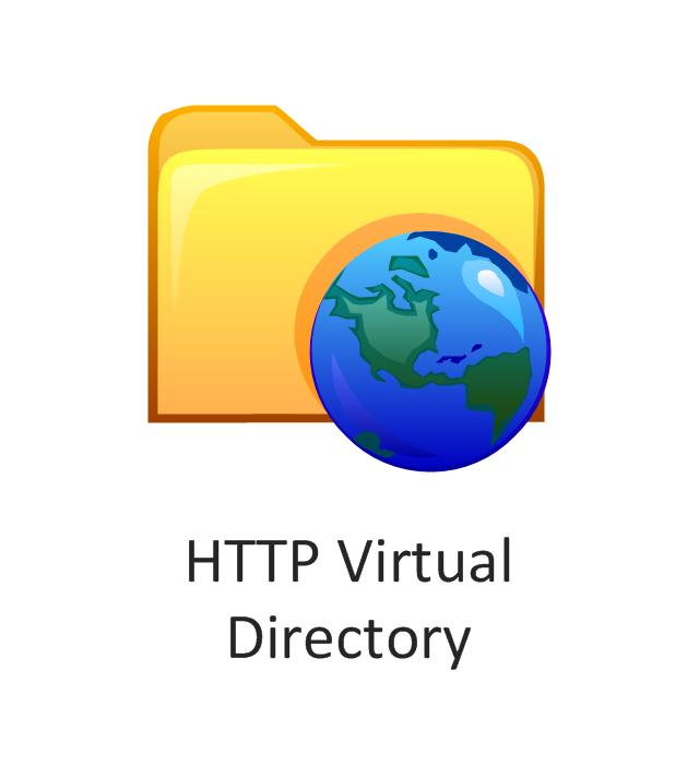 HTTP virtual directory, HTTP virtual directory,