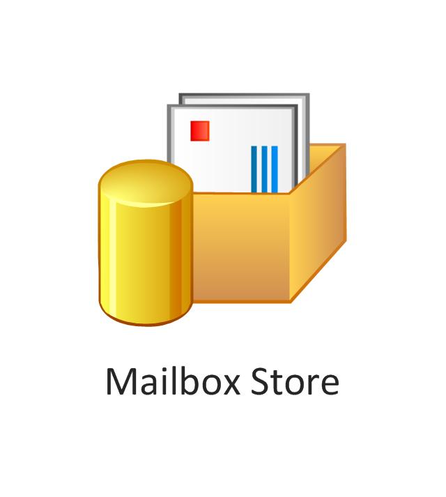 Mailbox store, mailbox store,