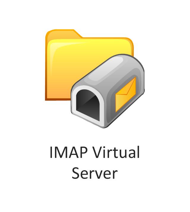 IMAP virtual server, IMAP virtual server,