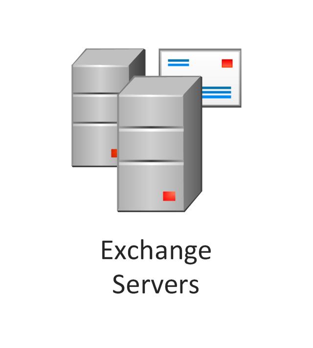 Exchange servers, Exchange Servers,