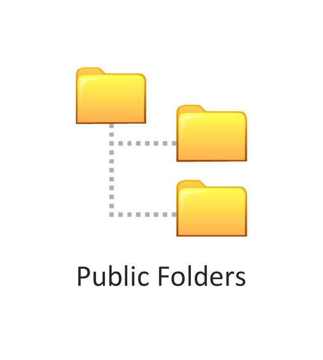 Public folders, public folders,