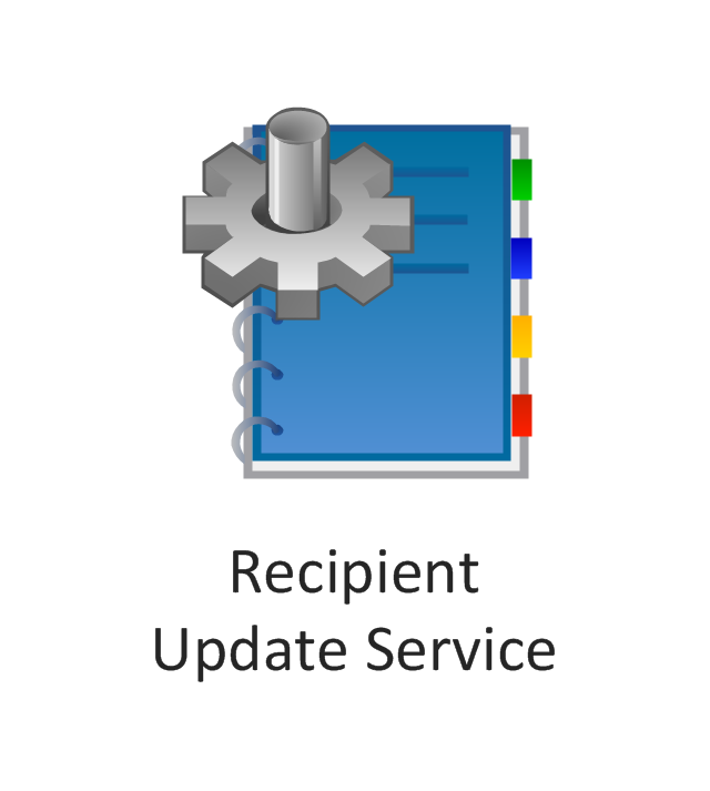 Recipient update service, recipient update service,