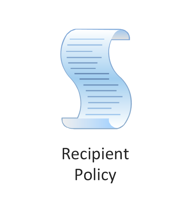 Recipient policy, recipient policy,