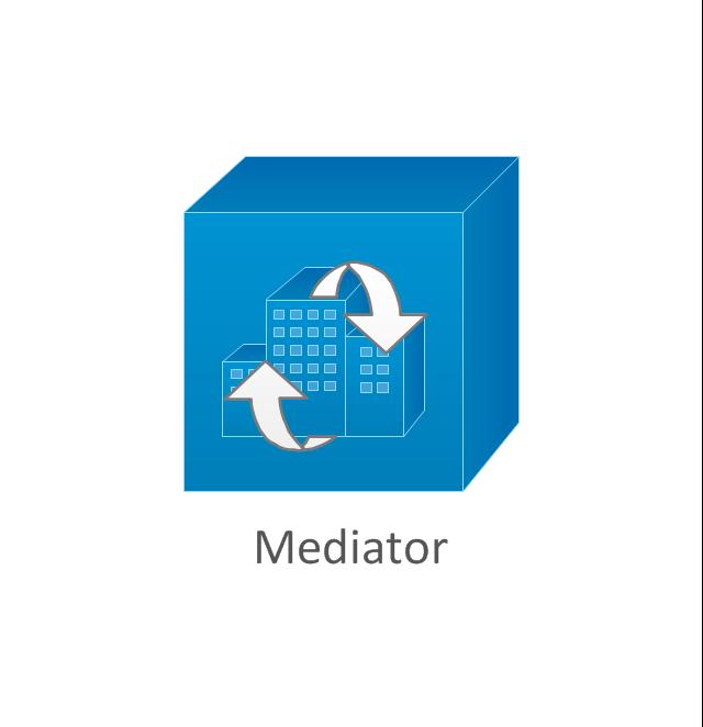 Mediator, mediator,