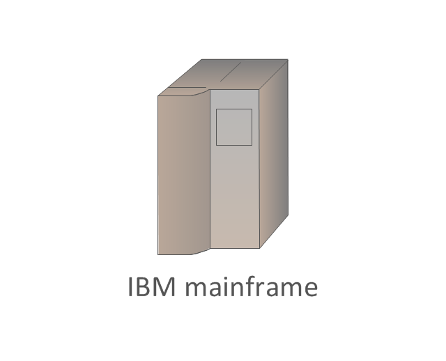 IBM mainframe, IBM mainframe ,