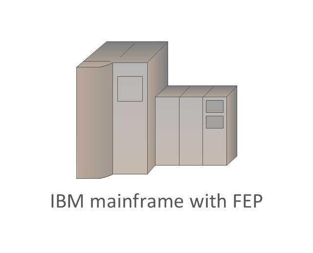 IBM Mainframe with FEP, IBM mainframe, FEP,
