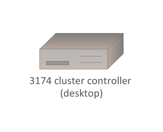 3174 cluster controller (desktop model), 3174 cluster controller,