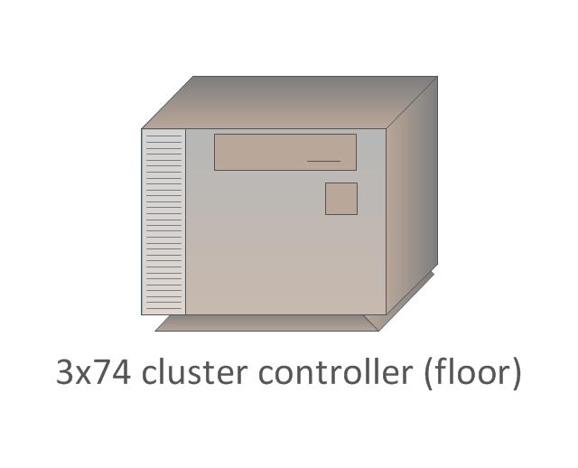 3x74 (floor) cluster controller, cluster controller 3274, cluster controller 3174, 3x74 cluster controller,