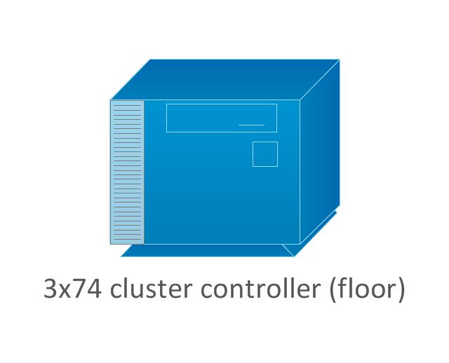 3x74 (floor) cluster controller, blue, cluster controller 3274, cluster controller 3174, 3x74 cluster controller,