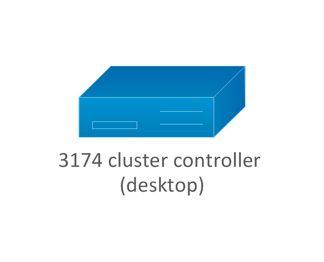 3174 cluster controller, 3174 cluster controller,