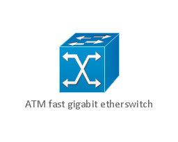 ATM fast gigabit etherswitch, ATM fast gigabit etherswitch,