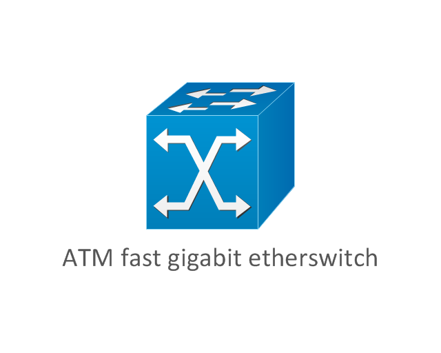 ATM fast gigabit etherswitch, ATM fast gigabit etherswitch,