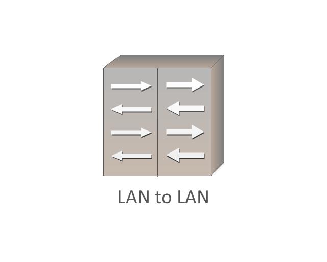 LAN to LAN, LAN to LAN,