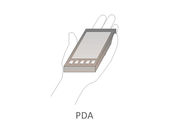 PDA, PDA,