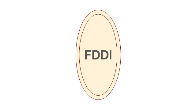FDDI ring, vertical, FDDI ring,