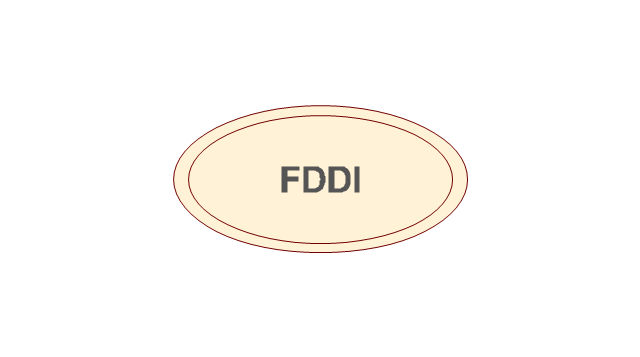 FDDI ring, horizontal, FDDI ring,