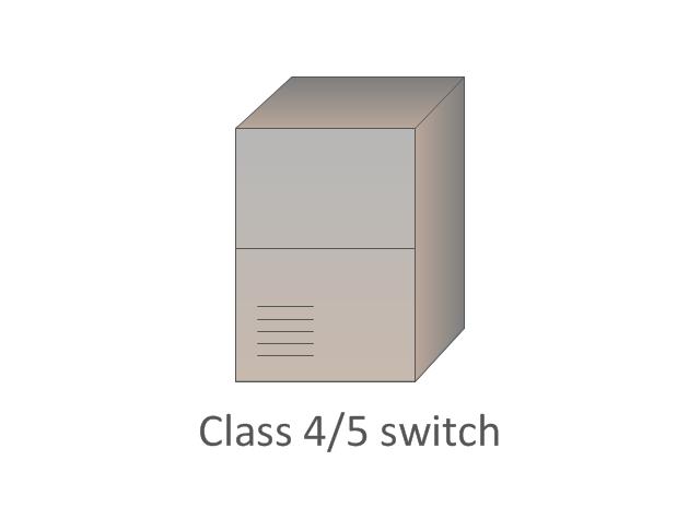 Class 4/5 switch, class 4 switch, class 5 switch,
