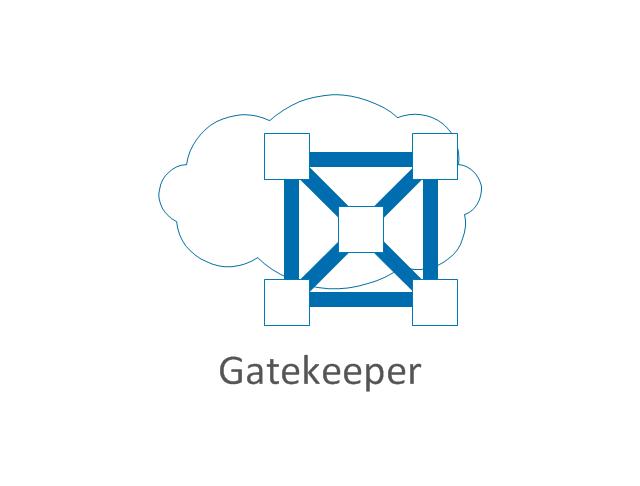 Gatekeeper, gatekeeper,