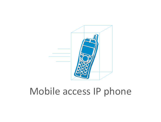Mobile access IP phone, Mobile access IP phone,