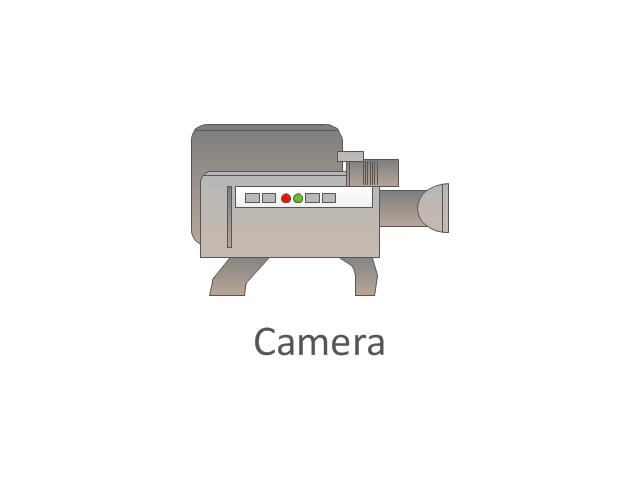 Camera, camera,