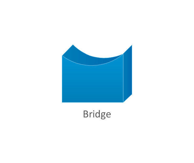 Bridge, bridge,