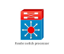 Route switch processor, route switch processor,