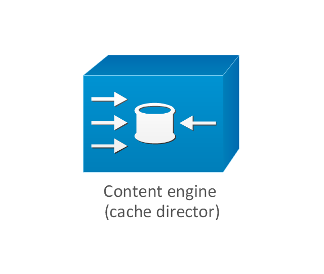 Content engine (cache director), content engine, cache director,
