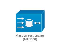 Management engine (ME 1100), Management Engine, ME 1100,