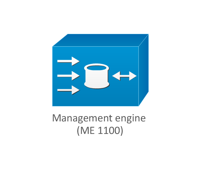 Management engine (ME 1100), Management Engine, ME 1100,