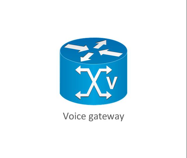 Voice gateway, voice gateway,