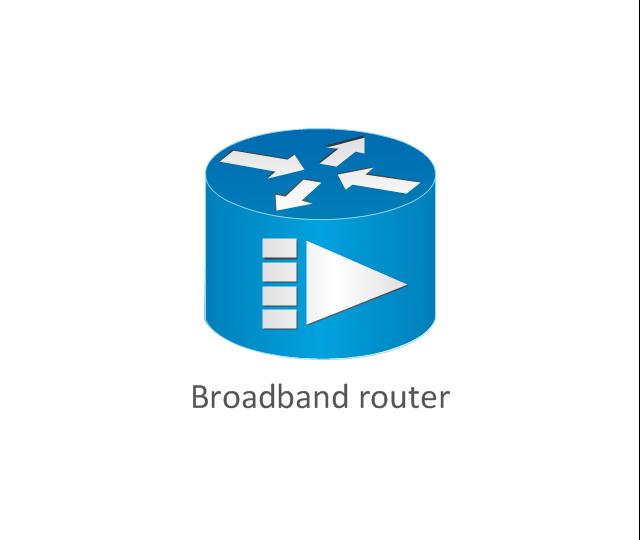 Broadband router , broadband router,