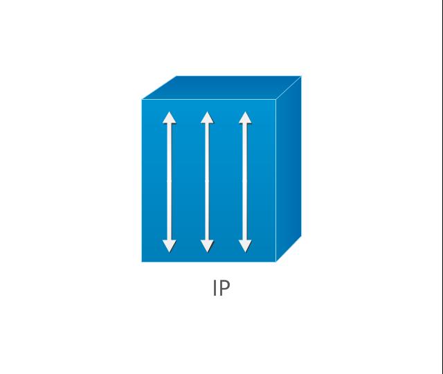 IP, IP,