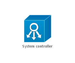 System controller, system controller,