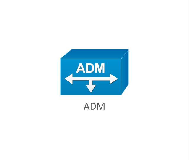 ADM, ADM,