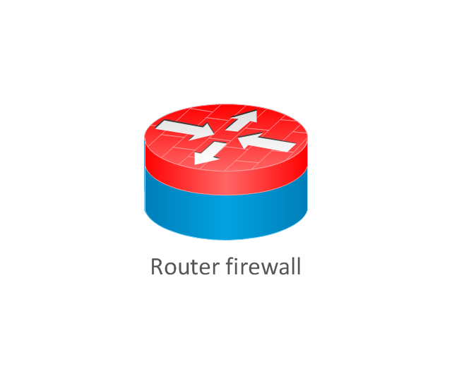 Router firewall, router with firewall ,