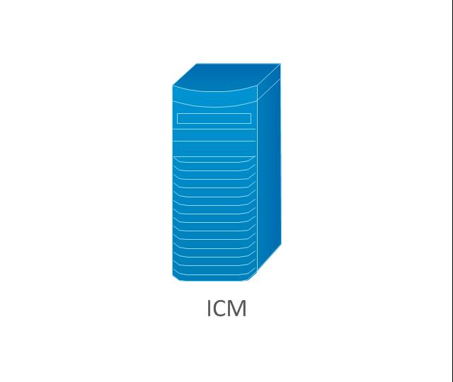 ICM, ICM,