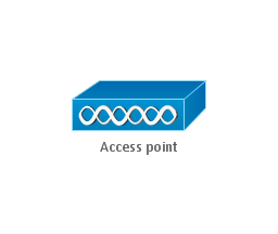 Access point, access point,